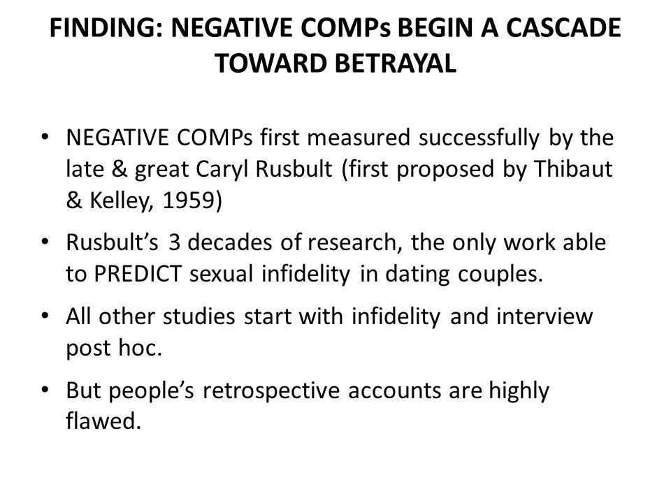 FINDING: NEGATIVE COMPs BEGIN A CASCADE TOWARD BETRAYAL NEGATIVE COMPs first measured successfully by the late & great Caryl Rusbult (first proposed b