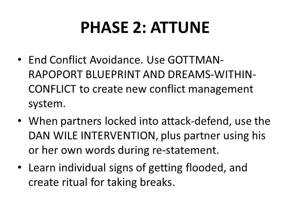 PHASE 2: ATTUNE End Conflict Avoidance. Use GOTTMAN- RAPOPORT BLUEPRINT AND DREAMS-WITHIN- CONFLICT to create new conflict management system. When par