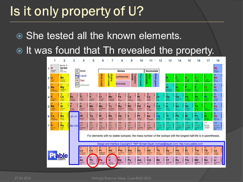 Is it only property of U.