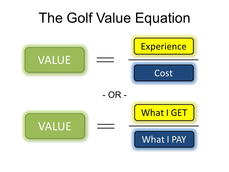 Experience VALUE Cost The Golf Value Equation - OR - What I GET VALUE What I PAY