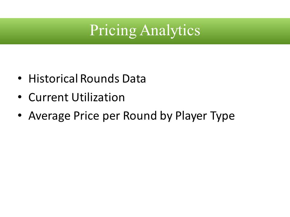 Pricing Analytics Historical Rounds Data Current Utilization Average Price per Round by Player Type