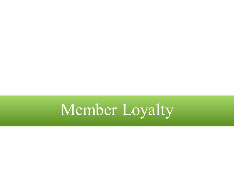Member Loyalty Programs