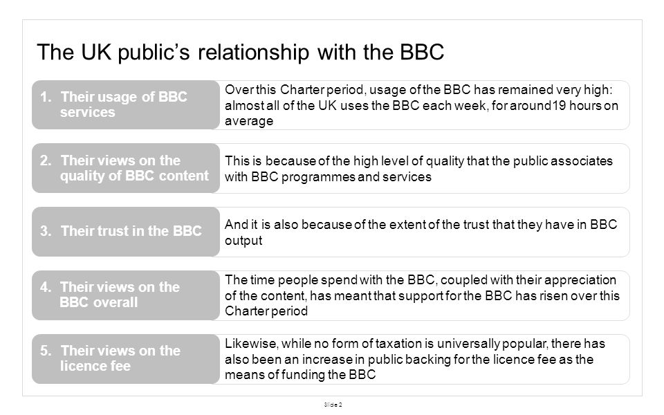 Slide 43 The UK publics views on the licence fee While no form of taxation is universally popular, long term polling (using the same question in each wave) shows that there has been an increase in public backing for the licence fee over this Charter period 47% of the UK overall now back the licence fee – making it the method of funding the BBC with the single most support (compared with 27% for advertising and 22% for subscription) Support is higher now than it was in 2004 when 31% backed the licence fee (and higher than twenty years ago) Public perceptions of the value for money of the BBC have also been rising The household cost in real terms today, the range of services now and continued high levels of usage of the BBC all help to raise public support for the BBC and for the licence fee