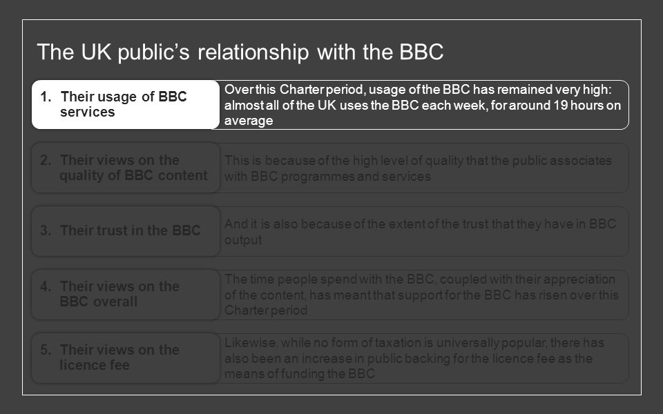 The UK publics relationship with the BBC Over this Charter period, usage of the BBC has remained very high: almost all of the UK uses the BBC each wee