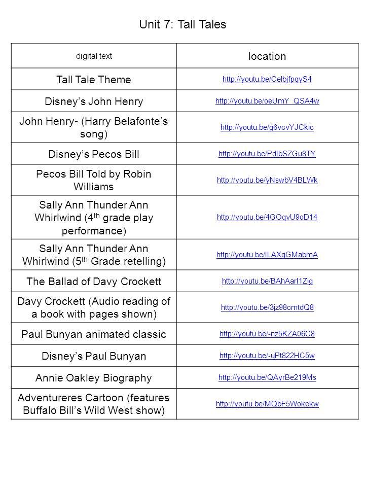 Unit 7: Tall Tales digital text location Tall Tale Theme http://youtu.be/CelbjfpqyS4 Disneys John Henry http://youtu.be/oeUmY_QSA4w John Henry- (Harry