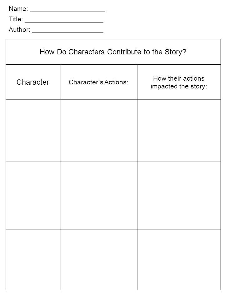 How Do Characters Contribute to the Story? Character Characters Actions: How their actions impacted the story: Name: ____________________ Title: _____