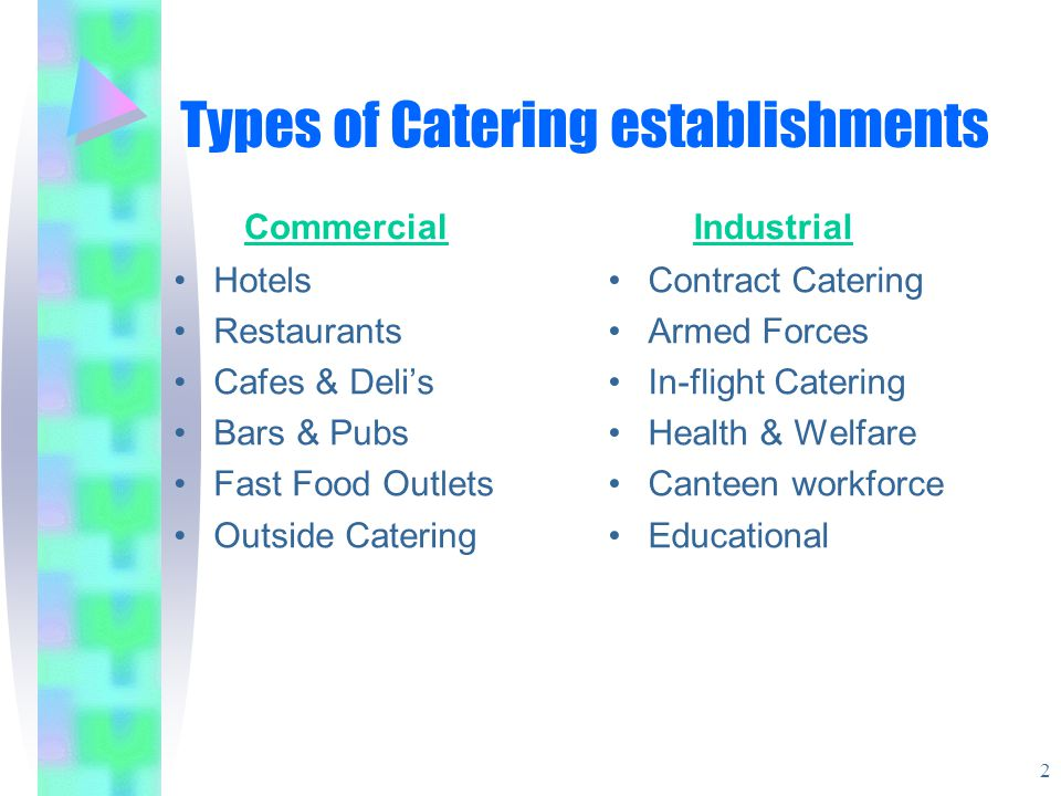 Types of Catering establishments Commercial Hotels Restaurants Cafes & Delis Bars & Pubs Fast Food Outlets Outside Catering Industrial Contract Cateri