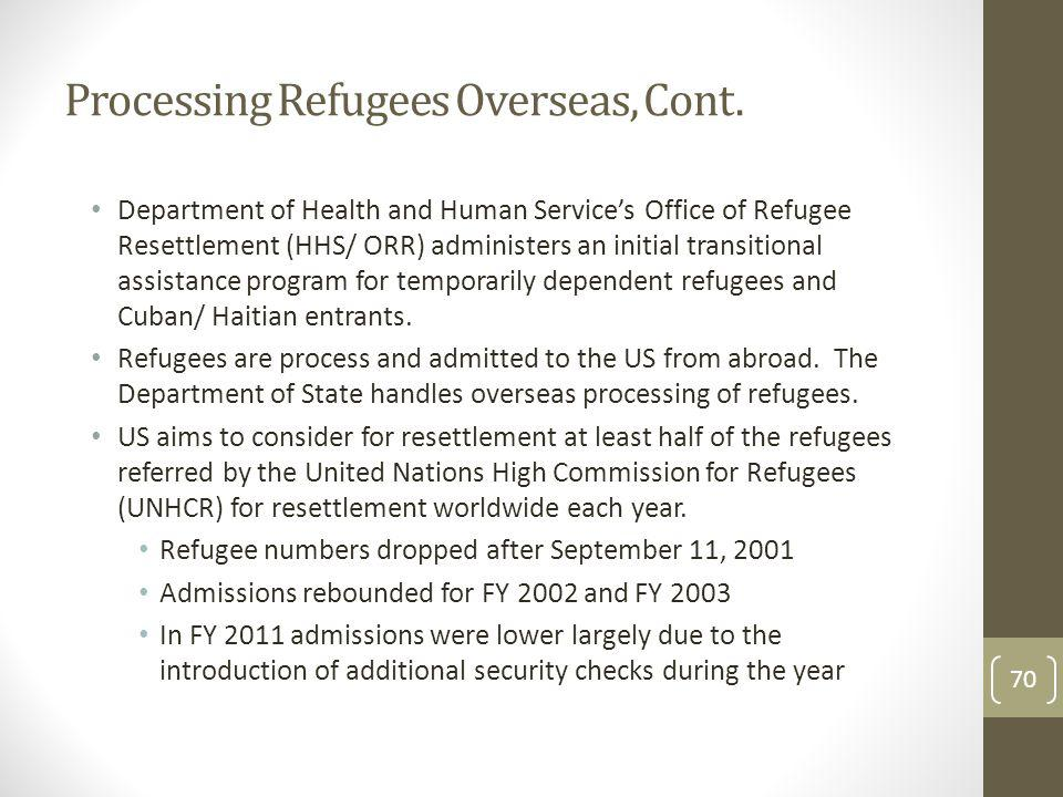 Processing Refugees Overseas, Cont.