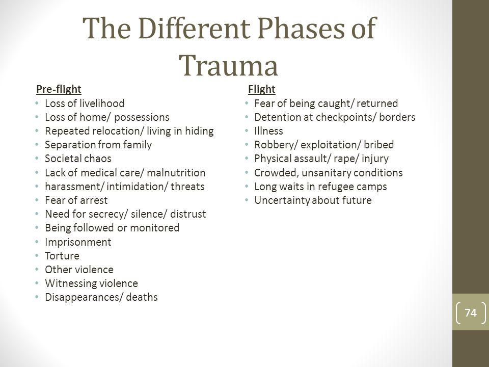 The Different Phases of Trauma Pre-flight Loss of livelihood Loss of home/ possessions Repeated relocation/ living in hiding Separation from family So