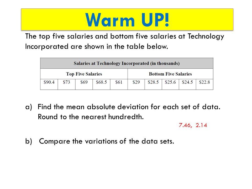 Warm UP.