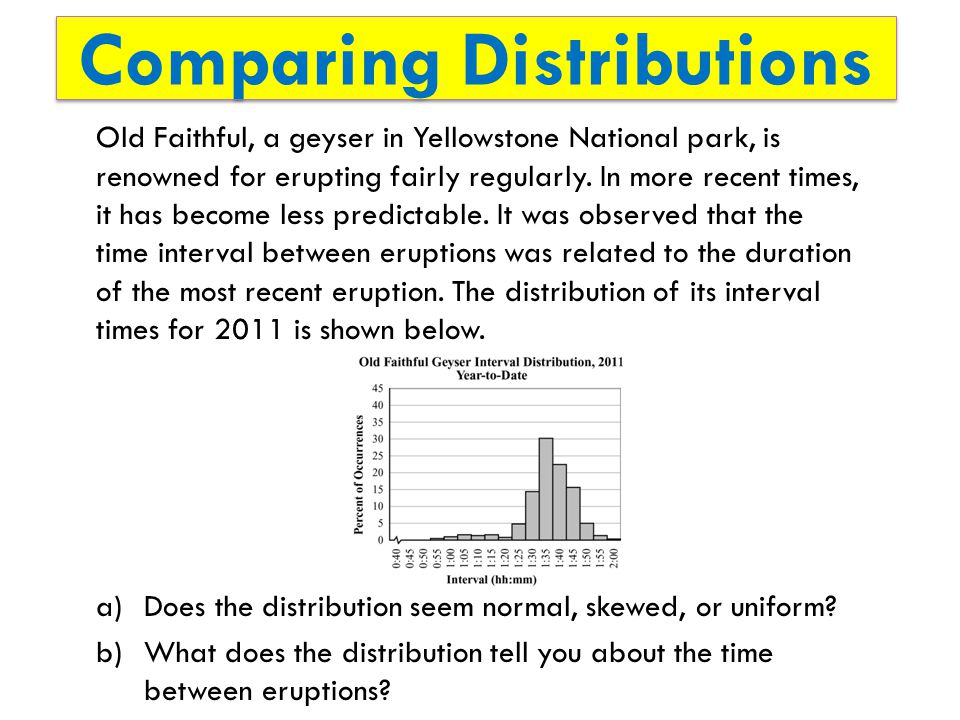 Comparing Distributions Old Faithful, a geyser in Yellowstone National park, is renowned for erupting fairly regularly. In more recent times, it has b