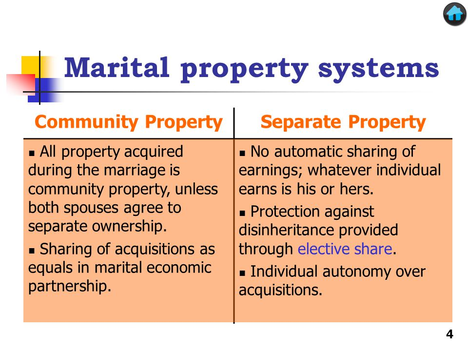 Marital property systems Community PropertySeparate Property All property acquired during the marriage is community property, unless both spouses agre