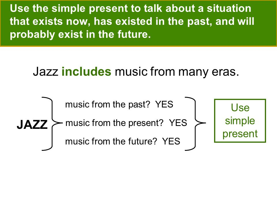 Use the simple present to talk about a situation that exists now, has existed in the past, and will probably exist in the future. Jazz includes music