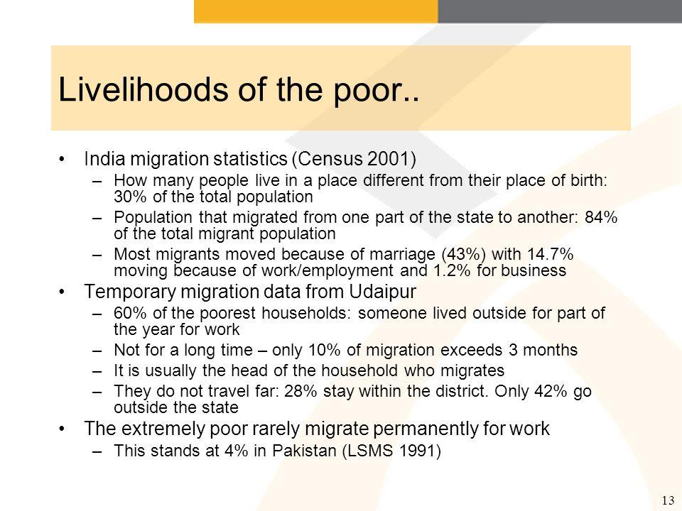 13 Livelihoods of the poor..