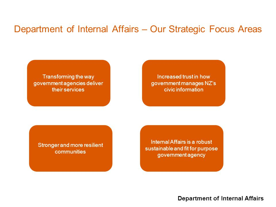 Department of Internal Affairs Department of Internal Affairs – Our Strategic Focus Areas Transforming the way government agencies deliver their servi
