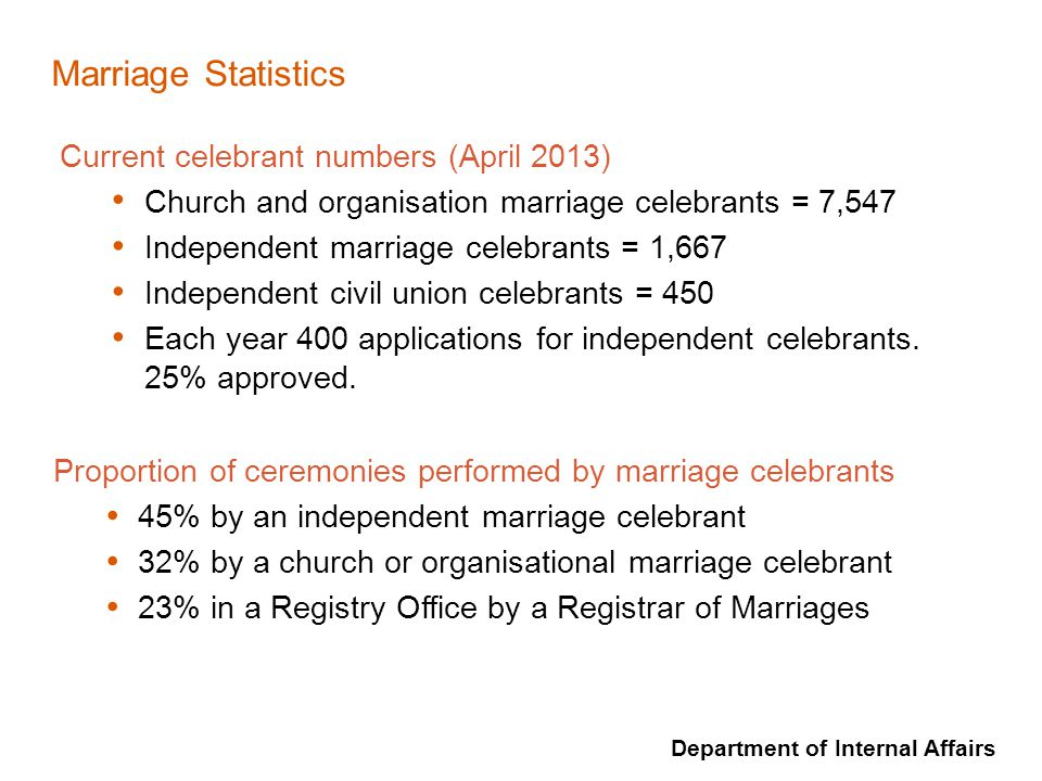 Department of Internal Affairs Marriage Statistics Current celebrant numbers (April 2013) Church and organisation marriage celebrants = 7,547 Independ
