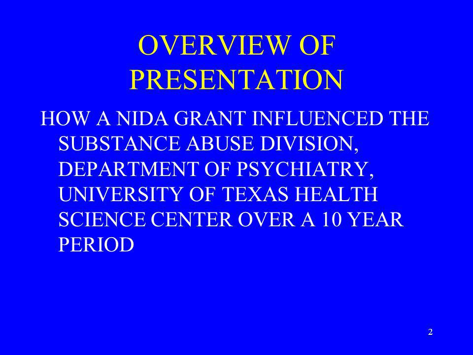 3 BACKGROUND OF MULTI- SITE STUDY NIDA OBJECTIVES: PREVENT DRUG ABUSE AND REDUCE TRANSMISSION OF HIV NIDA GOALS: TEST AND EVALUATE DIFFERENT MODELS /INTERVENTIONS TO REDUCE HIGH RISK DRUG ABUSE AND SEXUAL BEHAVIORS AMONG IDUS AND THEIR SEX PARTNERS