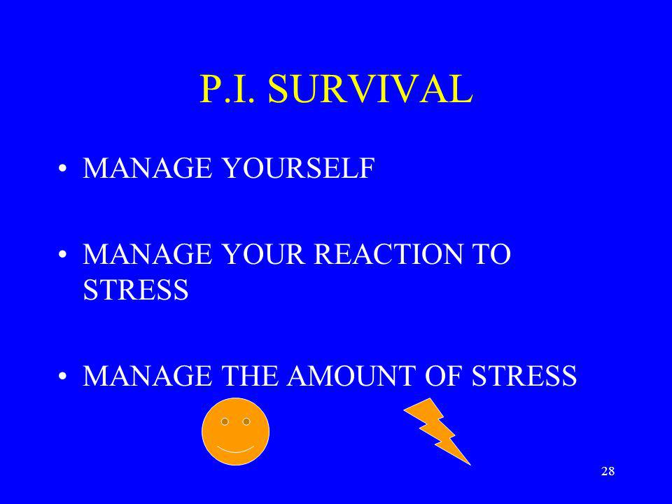 28 P.I. SURVIVAL MANAGE YOURSELF MANAGE YOUR REACTION TO STRESS MANAGE THE AMOUNT OF STRESS