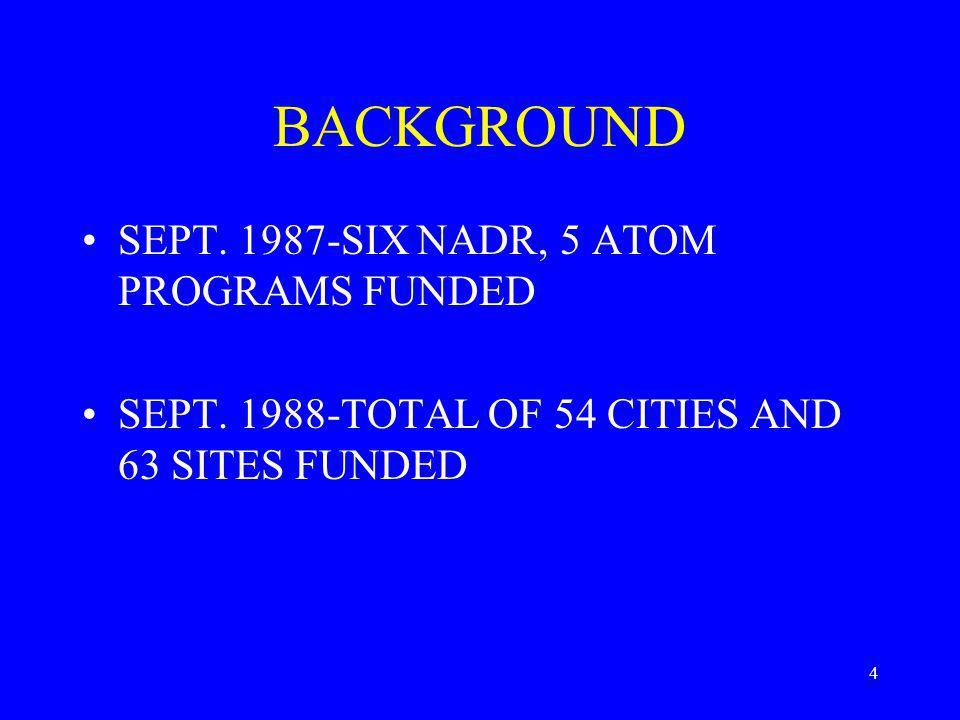 4 BACKGROUND SEPT. 1987-SIX NADR, 5 ATOM PROGRAMS FUNDED SEPT.