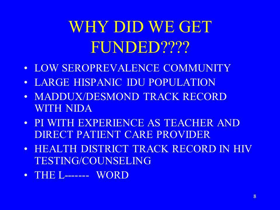 19 RESULTS 80 % SIX MONTH FOLLOW UP RATE 1,673 BLOOD SAMPLES TESTED AT FOLLOW UP, ONLY 1 CONVERSION 60 % OF IDUS HAD AT LEAST ONE TREATMENT EXPERIENCE(reported at initial assessment) 90 % OF IDUS HAD AT LEAST ONE JAIL/PRISON EXPERIENCE(reported at initial assessment)