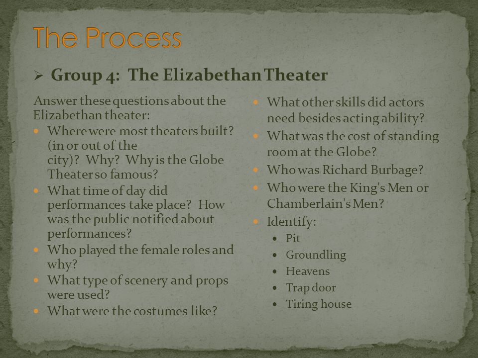 Group 4: The Elizabethan Theater Answer these questions about the Elizabethan theater: Where were most theaters built? (in or out of the city)? Why? W
