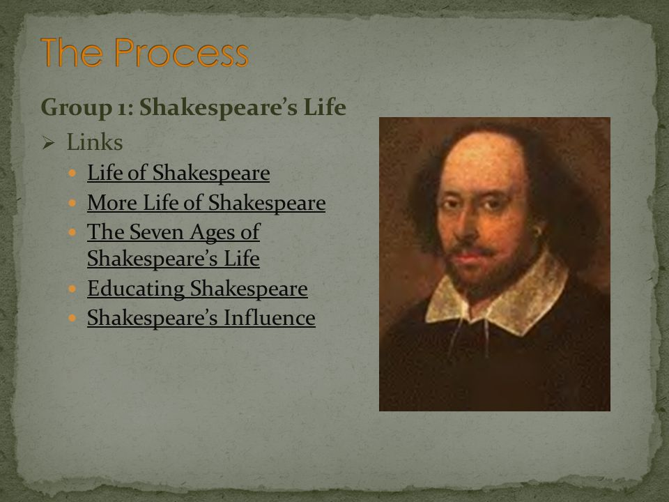 Group 1: Shakespeares Life Links Life of Shakespeare More Life of Shakespeare The Seven Ages of Shakespeares Life The Seven Ages of Shakespeares Life