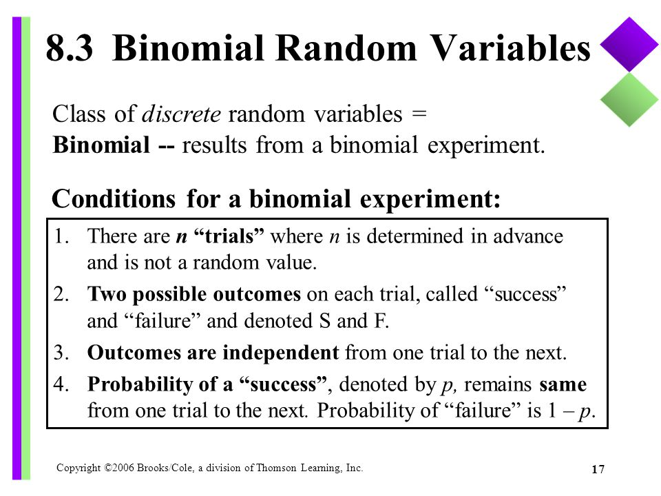 Copyright ©2006 Brooks/Cole, a division of Thomson Learning, Inc. 17 8.3 Binomial Random Variables 1. There are n trials where n is determined in adva