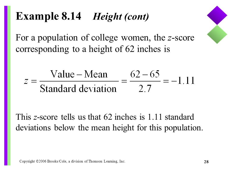 Copyright ©2006 Brooks/Cole, a division of Thomson Learning, Inc. 28 Example 8.14 Height (cont) For a population of college women, the z-score corresp