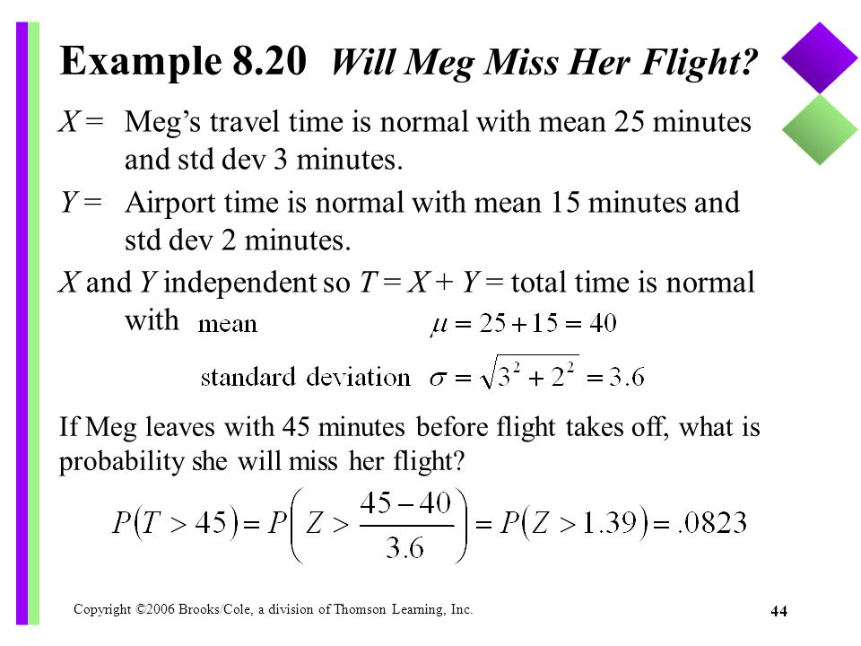 Copyright ©2006 Brooks/Cole, a division of Thomson Learning, Inc. 44 Example 8.20 Will Meg Miss Her Flight? X = Megs travel time is normal with mean 2