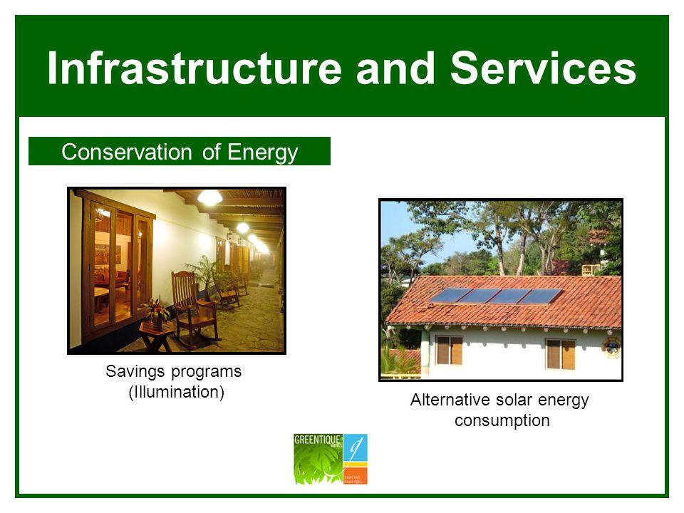 Infrastructure and Services Conservation of Energy Villa Blanca Si Como No Manuel Antonio Savings programs (Illumination) Alternative solar energy con