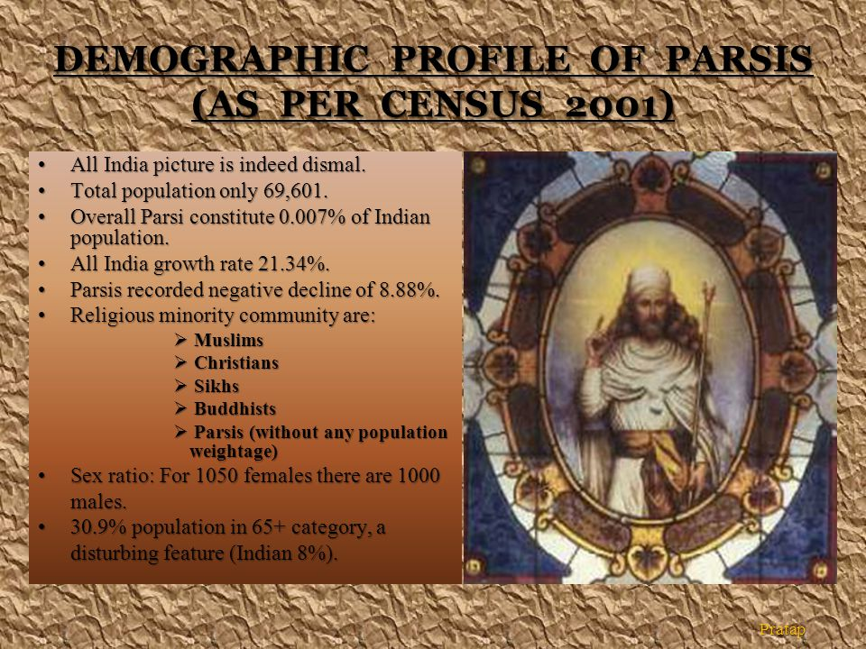 CALL FOR THE PARSI COMMUNITY The Dwindling numbers.The Dwindling numbers.