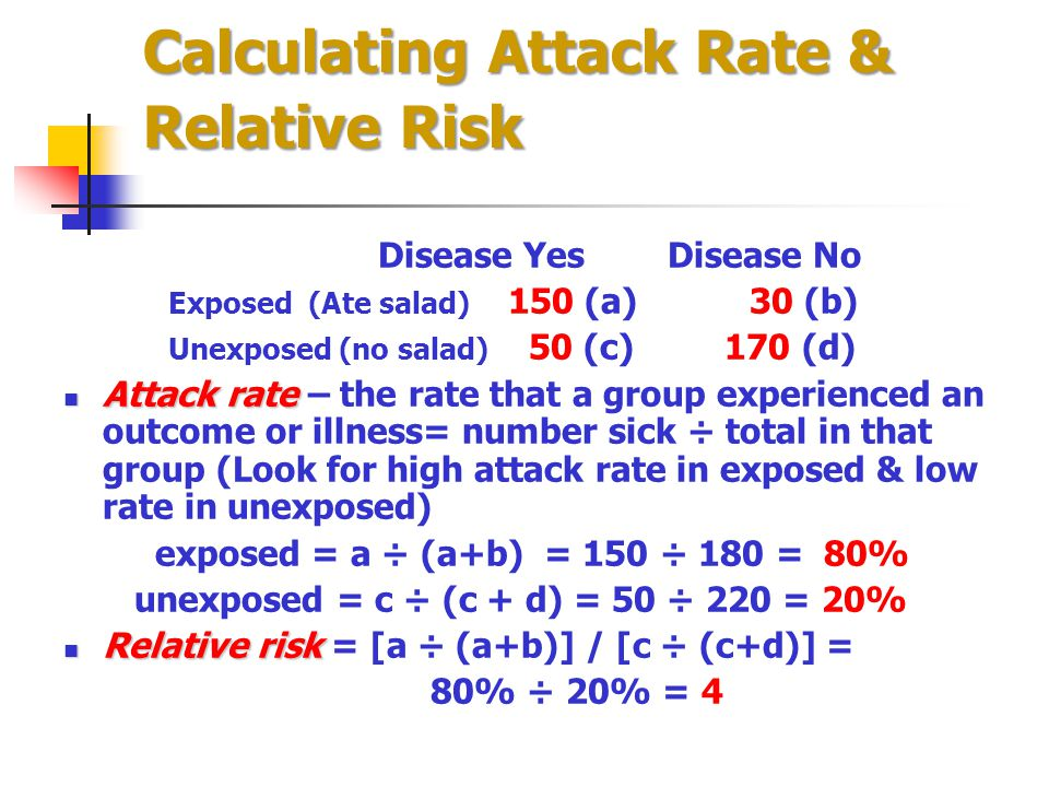 Calculating Attack Rate & Relative Risk Disease Yes Disease No Exposed (Ate salad) 150 (a) 30 (b) Unexposed (no salad) 50 (c) 170 (d) Attack rate Atta