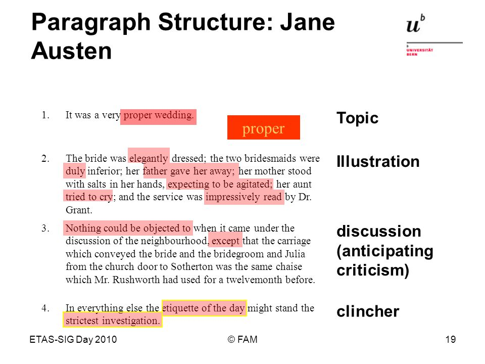 ETAS-SIG Day 2010© FAM19 Paragraph Structure: Jane Austen clincher 4.In everything else the etiquette of the day might stand the strictest investigati