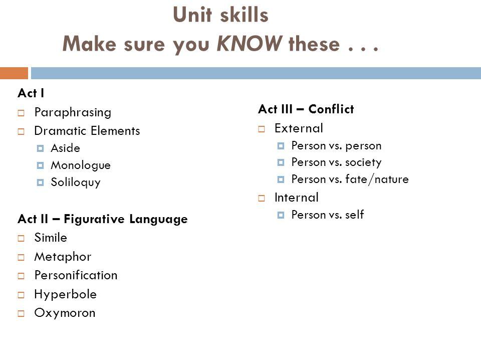 Unit skills Make sure you KNOW these... Act I Paraphrasing Dramatic Elements Aside Monologue Soliloquy Act II – Figurative Language Simile Metaphor Pe