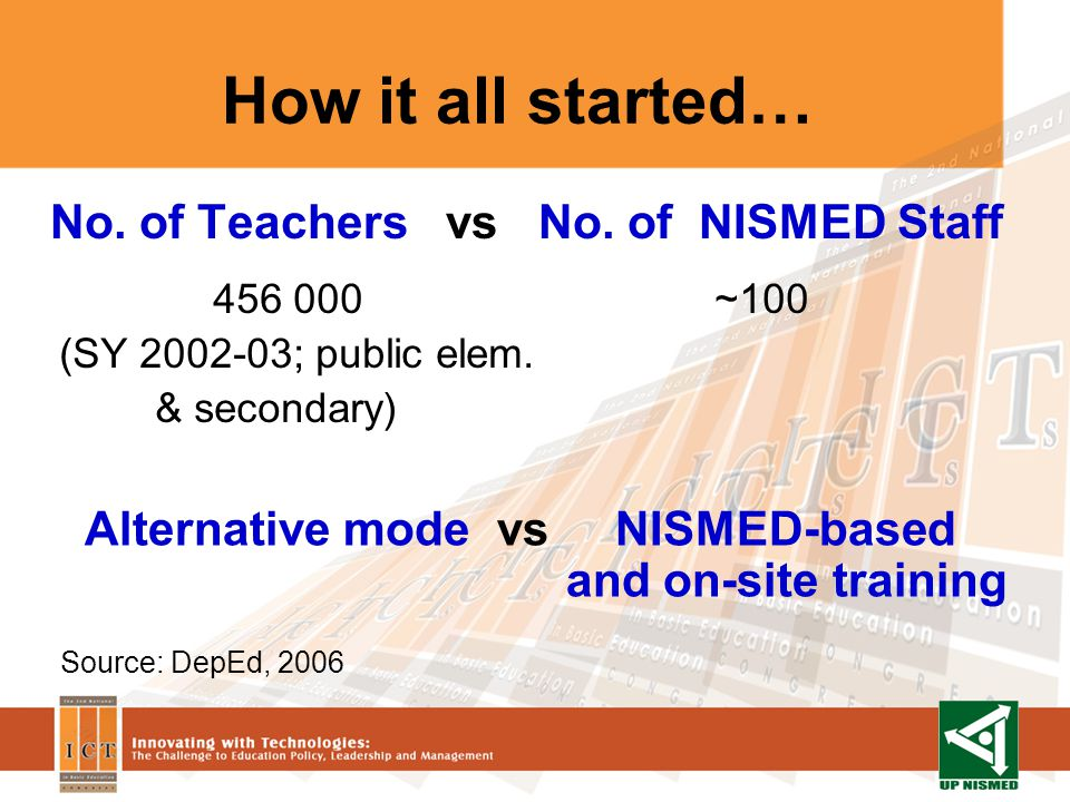 How it all started… No. of Teachers vs No. of NISMED Staff 456 000 ~100 (SY 2002-03; public elem. & secondary) Alternative mode vs NISMED-based and on