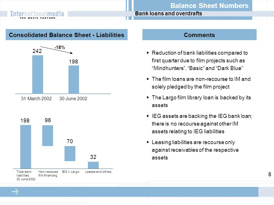 8 Consolidated Balance Sheet - LiabilitiesComments Bank loans and overdrafts Balance Sheet Numbers Reduction of bank liabilities compared to first quarter due to film projects such as Mindhunters, Basic and Dark Blue The film loans are non-recourse to IM and solely pledged by the film project The Largo film library loan is backed by its assets IEG assets are backing the IEG bank loan; there is no recourse against other IM assets relating to IEG liabilities Leasing liabilities are recourse only against receivables of the respective assets 198 242 31 March 2002 30 June 2002 96 198 Total bank liabilities 30 June 2002 Non-recourse film financing IEG + LargoLeases and others 70 32 -18%