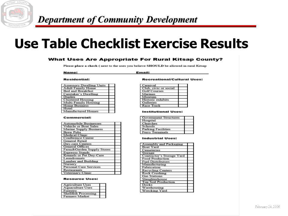 February 24, 2006 Department of Community Development Use Table Checklist Exercise Results