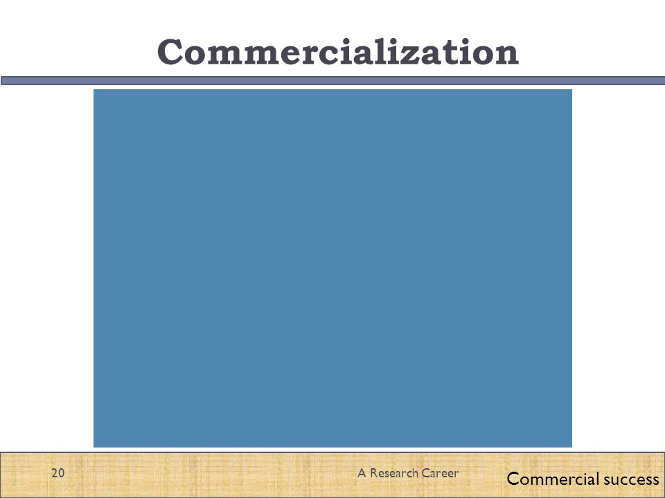 Commercialization 20A Research Career Commercial success