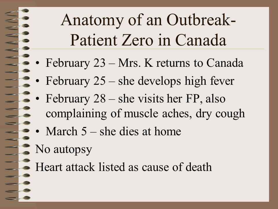 Anatomy of an Outbreak- Patient Zero in Canada February 23 – Mrs. K returns to Canada February 25 – she develops high fever February 28 – she visits h