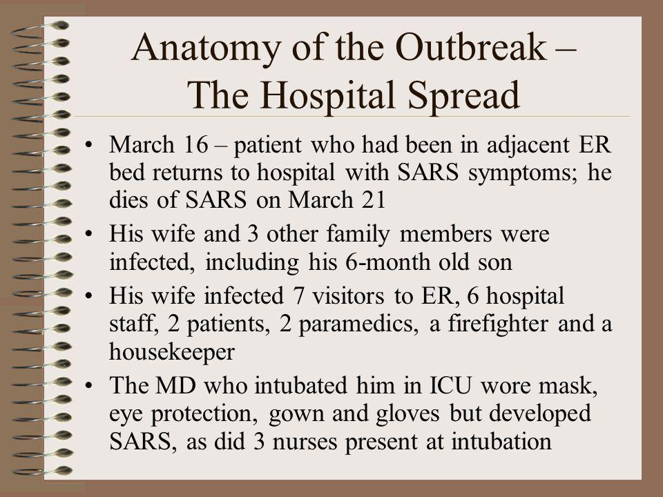 Anatomy of the Outbreak – The Hospital Spread March 16 – patient who had been in adjacent ER bed returns to hospital with SARS symptoms; he dies of SA