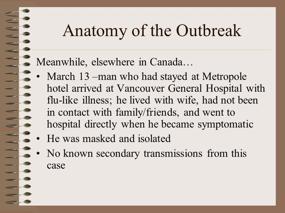 Anatomy of the Outbreak Meanwhile, elsewhere in Canada… March 13 –man who had stayed at Metropole hotel arrived at Vancouver General Hospital with flu