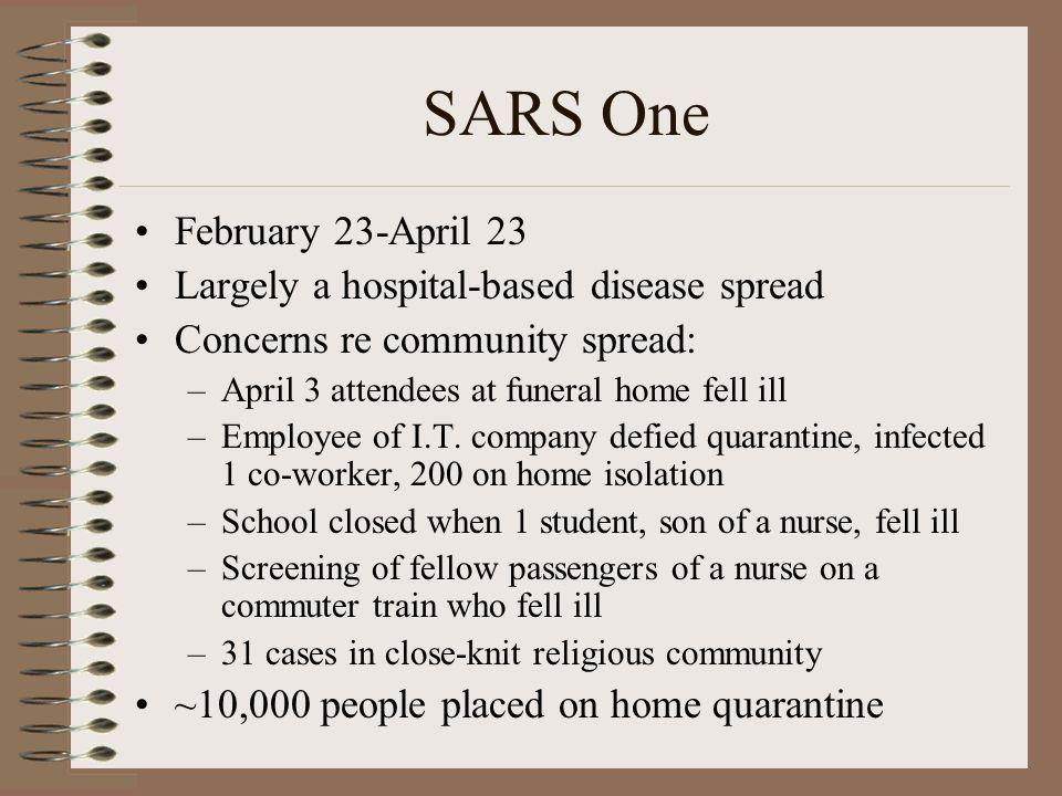 SARS One February 23-April 23 Largely a hospital-based disease spread Concerns re community spread: –April 3 attendees at funeral home fell ill –Emplo