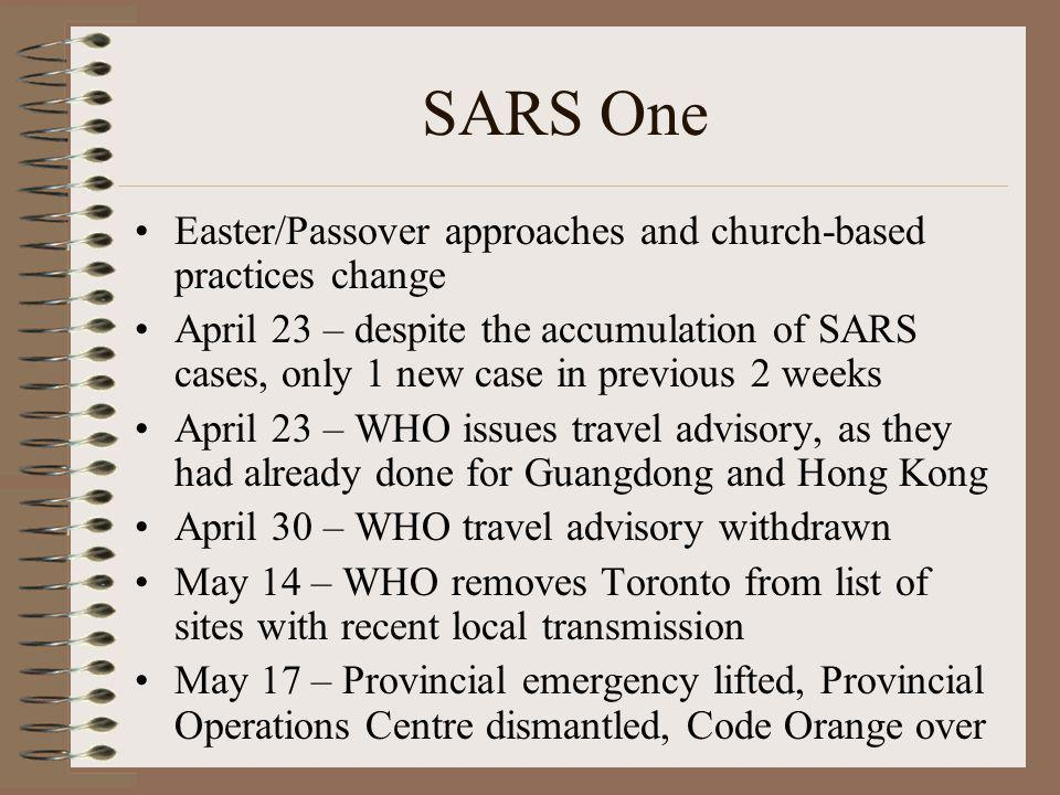 SARS One Easter/Passover approaches and church-based practices change April 23 – despite the accumulation of SARS cases, only 1 new case in previous 2