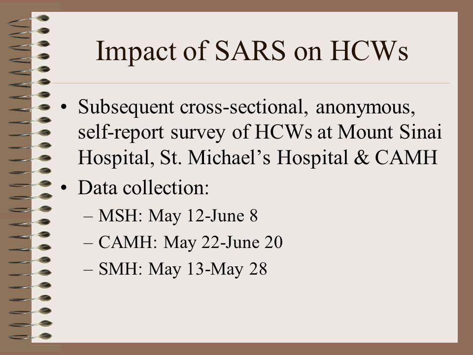 Impact of SARS on HCWs Subsequent cross-sectional, anonymous, self-report survey of HCWs at Mount Sinai Hospital, St. Michaels Hospital & CAMH Data co