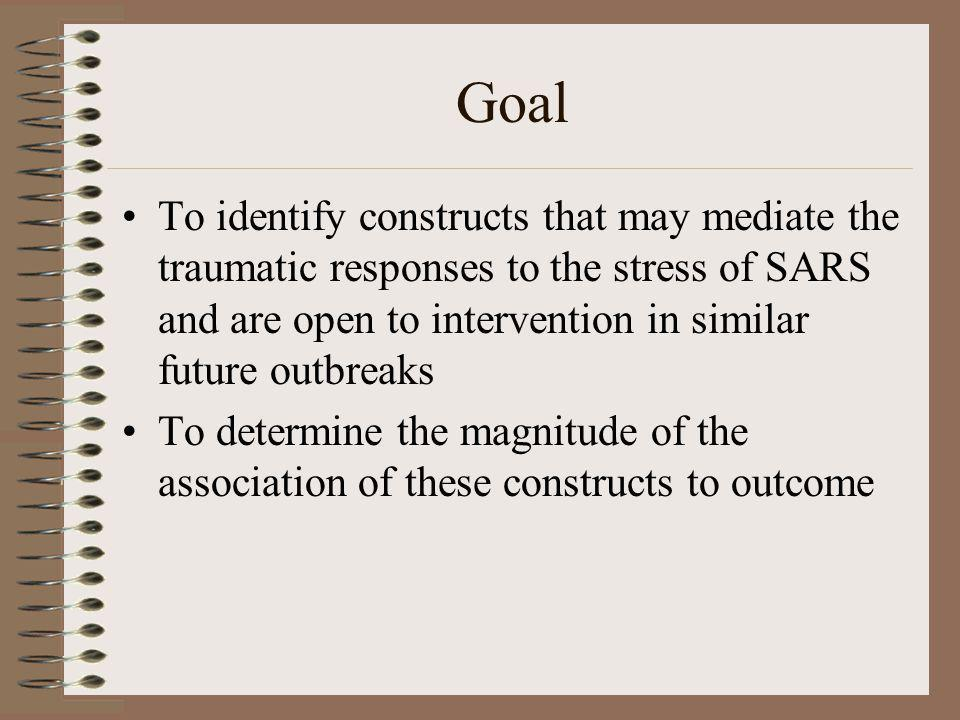 Goal To identify constructs that may mediate the traumatic responses to the stress of SARS and are open to intervention in similar future outbreaks To