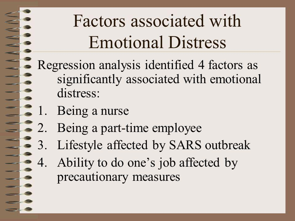 Factors associated with Emotional Distress Regression analysis identified 4 factors as significantly associated with emotional distress: 1.Being a nur