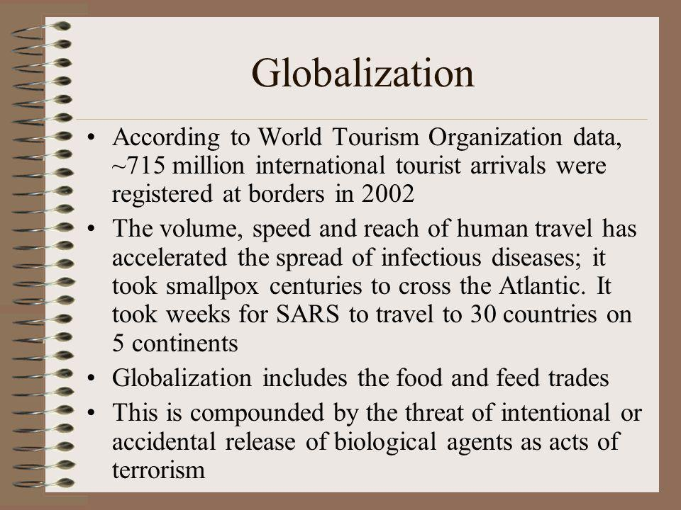 Globalization According to World Tourism Organization data, ~715 million international tourist arrivals were registered at borders in 2002 The volume,