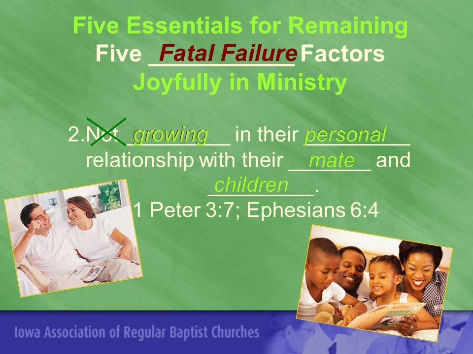 Five Essentials for Remaining Five ___________ Factors Joyfully in Ministry 2.Not _________ in their _________ relationship with their _______ and ___