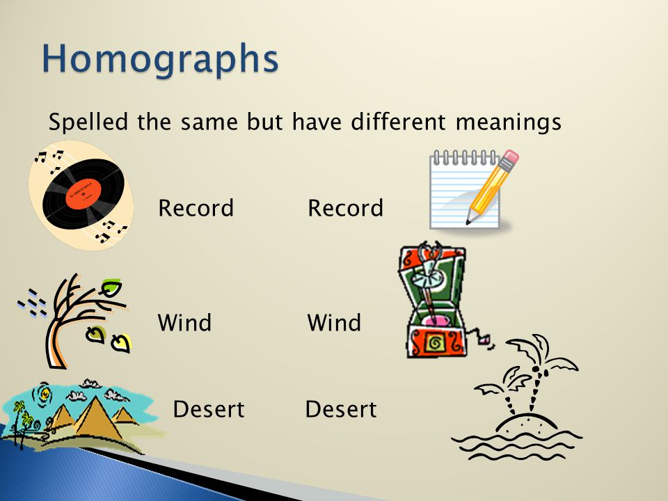 Spelled the same but have different meanings RecordRecord Wind Wind Desert Desert