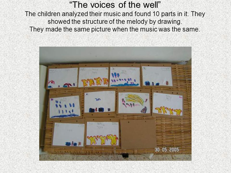 The voices of the well The children analyzed their music and found 10 parts in it. They showed the structure of the melody by drawing. They made the s
